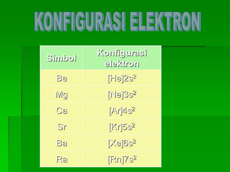 KONFIGURASI ELEKTRON Simbol Konfigurasi elektron Be [He]2s2 Mg [Ne]3s2